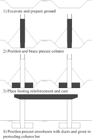 seismic resistance of socket connection between footing and