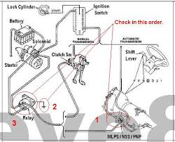 neutral safety switch wiring diagram ford ford wiring diagram