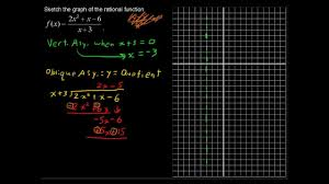 how to sketch the graph of a rational function college algebra