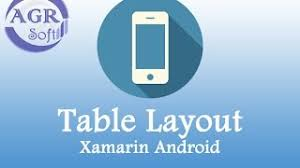 xamarin android table layout xamarin android 5 framelayout youtube