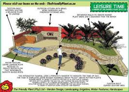Home And Landscaping Design Software For Mac Garden Design Garden Design With Landscape Design Software For