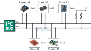 i2c for arduino u2013 superhouse automation