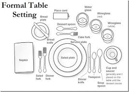 set table to dinner how to set a fine dining table quora
