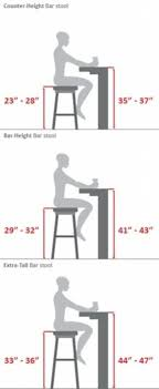 restaurant outdoor bar stools granite countertop care do s don ts for cleaning granite