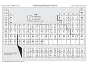 Periodic Table Test Chemistry Test Periodic Table Flashcards Course Hero