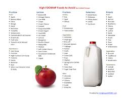 fod map low fodmap diet living with ibs