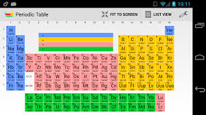 The Periodic Table Of Elements Periodic Table Of Elements Google Play Store Revenue U0026 Download