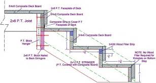 stairs wood riser stairs diy deck plans