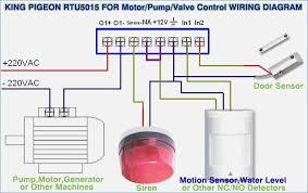 stanley gate opener wiring diagram realestateradio us