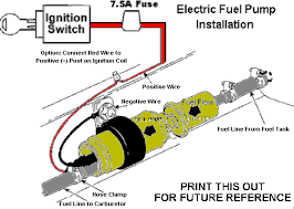 electrical solutions for small engines and garden pulling tractors