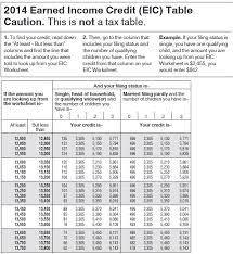 Irs Tax Tables 2015 Worksheet A Eic 2015 Irs 2015 Eic Worksheet A Worksheet A Eic