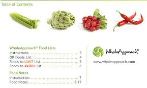 candida diet food list suggestions from wholeapproach