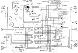 dodge wiring diagrams dodge wiring diagrams instruction