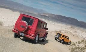 compare jeep wranglers 2012 jeep wrangler unlimited rubicon vs 2012 mercedes