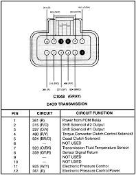 transmission wiring diagram transmission wiring diagrams instruction