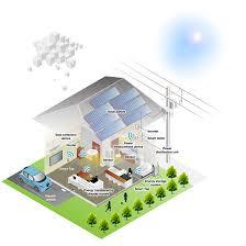 smart houses smart houses smart energy nec