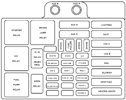 gmc yukon 1999 u2013 fuse box diagram auto genius