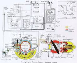 propeller governor google search schematic drawings