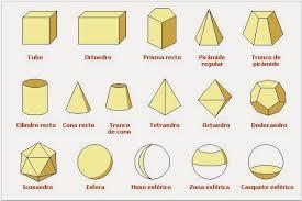figuras geometricas todas asxlab tics y recursos educativos figuras geométricas de acuerdo