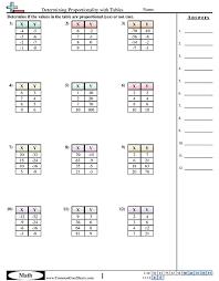 ratio worksheets