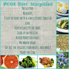 my pcos diet i didn u0027t know there was a special diet for pcos good