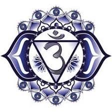 best 25 third eye tattoos ideas on pinterest third eye chakra