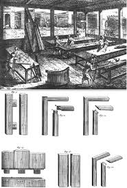 Different Wood Joints And Their Uses by Jte V6n1 Diderot The Mechanical Arts And The Encyclopedie In