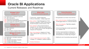 oracle business intelligence applications obia now and near