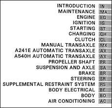 1997 toyota rav4 wiring diagram manual original