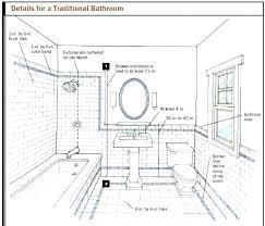 bathroom design layout 5 x 7 bathroom designs locksmithview com