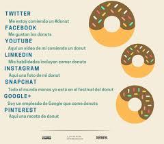 Plan Social Media Qué Es Un Plan De Social Media Marketing Y Cómo Se Hace Paso A