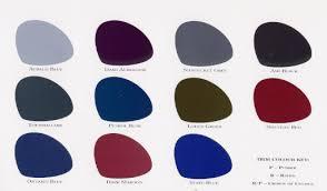 colours u0026 trim