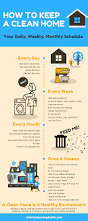 How To Keep House Clean How To Keep A Clean Home U2013 Cleaning Schedule Album On Imgur