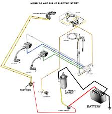 2 pole stator wiring diagram wiring diagrams