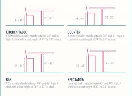 Standard Dining Room Table Size - Dining room chair height