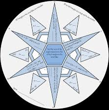 free congruent triangles practice snowflake for your high