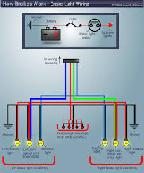 brake light wiring diagram howstuffworks