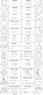 figuras geometricas todas todas las figuras geometricas imagui maths physics pinterest