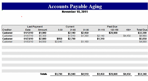 aging report template accounts payable aging related excel templates for