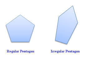 How Many Interior Angles Does A Pentagon Have Pentagon 5 Sided Polygon Math Tutorvista Com
