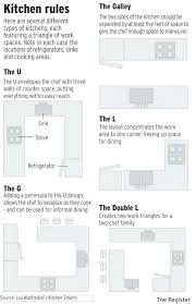 kitchen triangle design with island kitchen triangle design kitchen design kitchen triangle design with