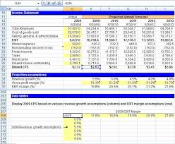 Financial Analysis Excel Template Financial Modeling Techniques Sensitivity What If Analysis