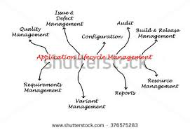 android application lifecycle application lifecycle management stock images royalty free images
