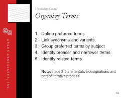 organize synonym synonyms taxonomies thesaurus design for information architects