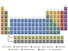 show me the periodic table can u plz show me the periodic table with the names along 4 a better