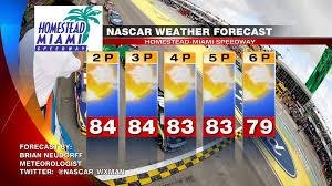 Florida Radar Weather Map by Nascar Wx Man Race Forecast