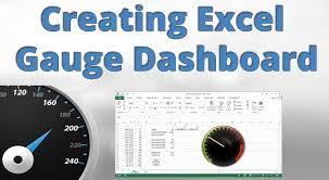 Excel Dashboard Templates Creating Excel Kpi Dashboard Excel Dashboard Templates
