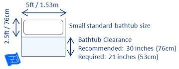 Bathroom Dimensions Bathroom Fixture Sizes