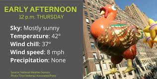 chilly weather forecast for 2017 macy s thanksgiving day parade in
