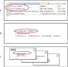 merge data to create form letters envelopes or mailing labels in